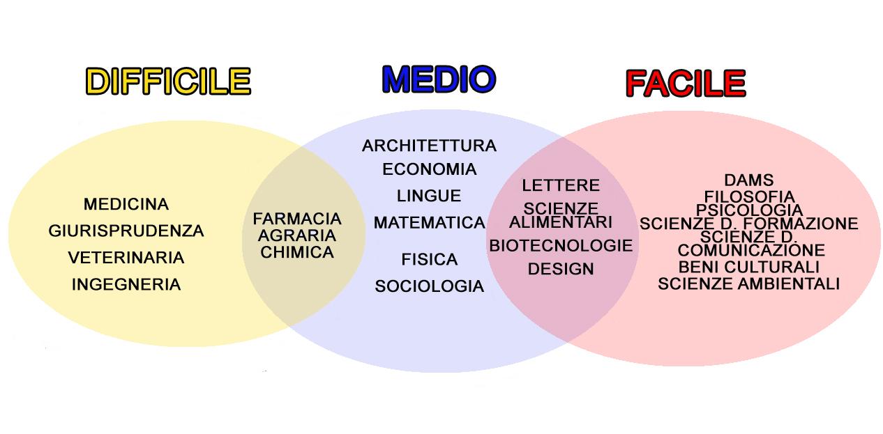grafico copy