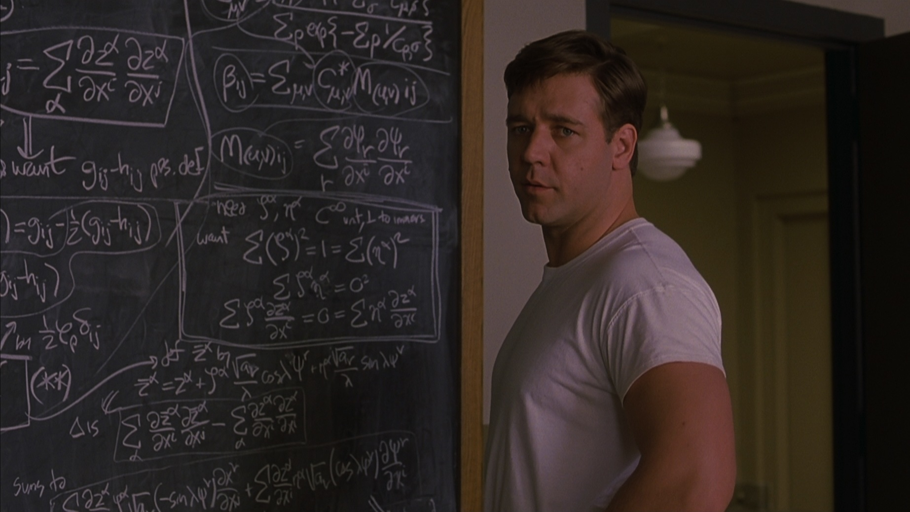 the beautiful mind Free essay: analysis of the film a beautiful mind in the movie, a beautiful mind, the main character, john nash, is a mathematician.