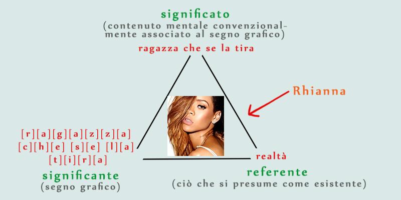 triangolo semiotico puttana