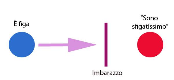 imbarazzo1